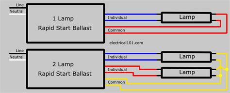 series ballast wiring 1 to 3 ls electrical 101