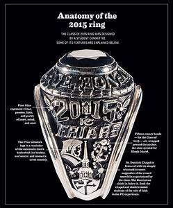 Traditions  Anatomy Of The 2015 Ring  U2013 Pc News