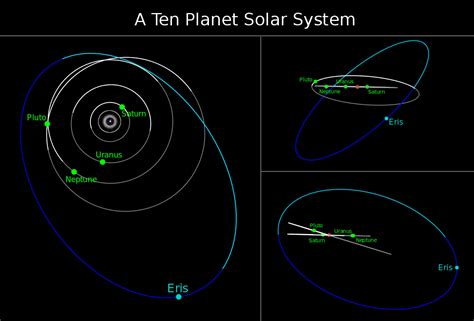 A Recipe for Returning Pluto to Full Planethood - Universe ...