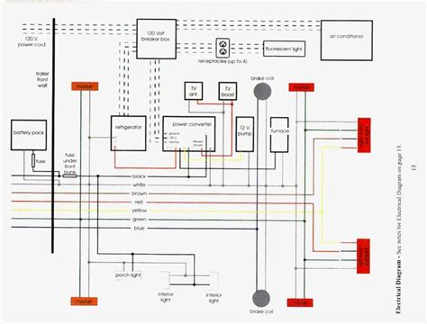 best 25 trailer wiring diagram ideas electrical panel wiring conversion