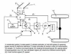 Fuel Cell Vehicle Diagram  4