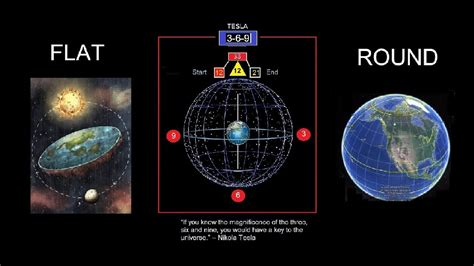 Flat Earth And The 3-6-9 Round Planet Discussion
