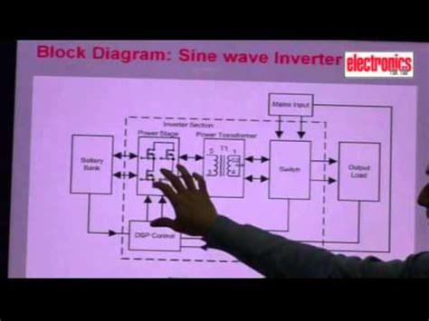 sine wave inverter design part  basic block diagram