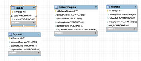 mysql normalizing tables  payment  delivery