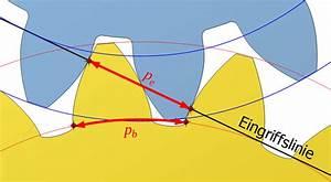 Zahnrad Durchmesser Berechnen : berechnung der teilung maschinenbau physik ~ Themetempest.com Abrechnung