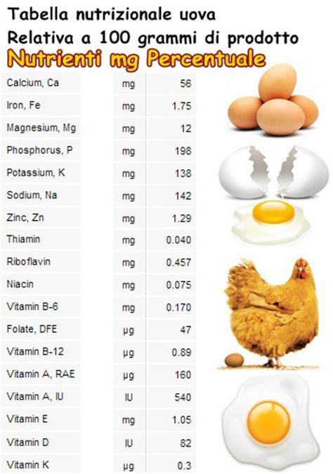 alimenti contenenti zolfo 10 benefici delle uova vitamineproteine