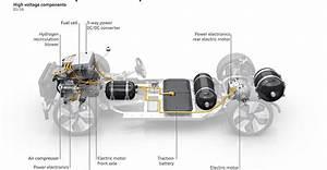 Hydrogen Fuel Cell Engine Diagram