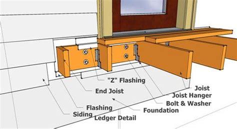 flashing  deck ledger board  aluminum siding