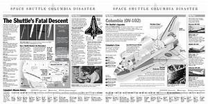 Space Shuttle Interior Layout - Pics about space