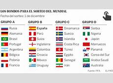 ¿Quién ganará el mundial de fútbol? OnCuba