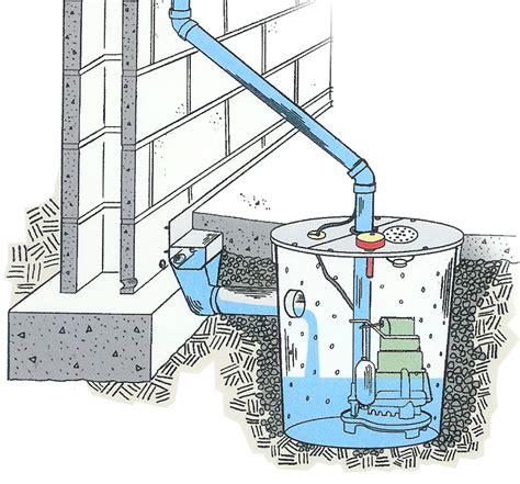 crawl space weinstein retrofitting drainage systems flood