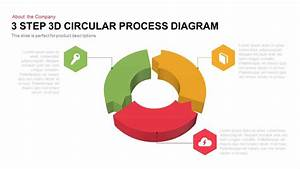 3d Circular Process Diagram Powerpoint and Keynote ...