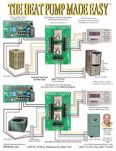 Lennox Furnace Thermostat Wiring Diagram Me Throughout