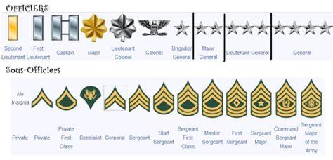 unit 233 s grades et insignes dans les far moroccan units