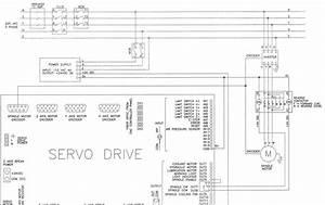 Wiring Diagram  Cnc Inverter Wiring Diagram