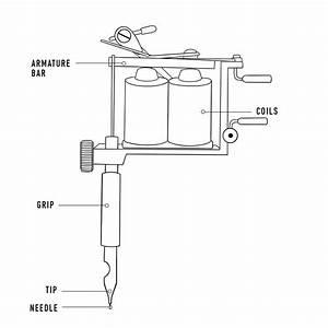 Tattoo Machine Wiring Diagram For Dummy