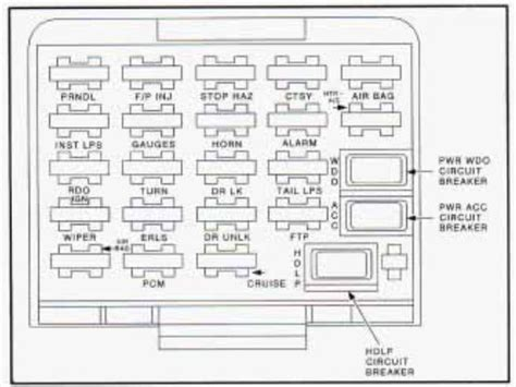 Buick Skylark Fuse Box Diagram Carknowledge