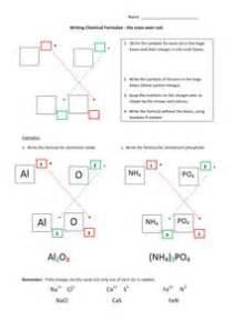 basic chemistry writing chemical formula to balancing