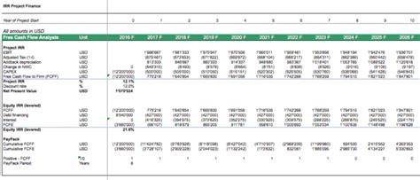 irr project finance analysis