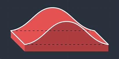 Volume Tools Level Measure Volumetric Measurement Practice