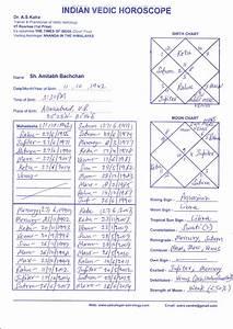 Amitabh Bachchan Birth Chart 33 Astrology Janam Kundali In Hindi All About Astrology