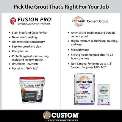 fusion pro grout colors custom building products fusion pro 333 alabaster 1 gal