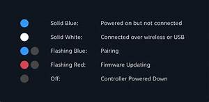 Valve  U0026 39 Knuckles U0026 39  Controllers  U2014 Everything You Need To Know
