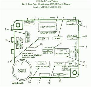 1991 Ford Crown Victoria Identification Fuse Box Diagram