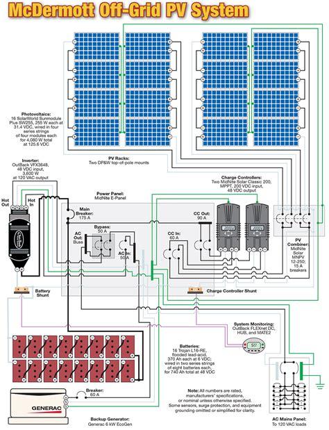 Solar Power Wiring Diagram Pdf by Wiring Diagram Outback Inverter Camizu Org