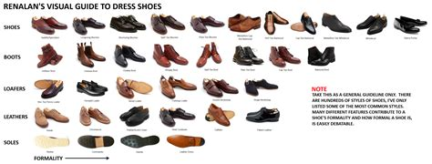 Renalan's Visual Guide To Dress Shoes