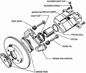 Brake Caliper Assembly Diagram