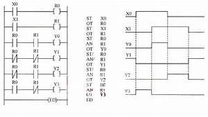 Plc Programming Comparison Control Ladder Diagram
