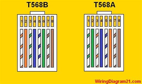 cat  wiring diagram color code house electrical wiring diagram technology pinterest