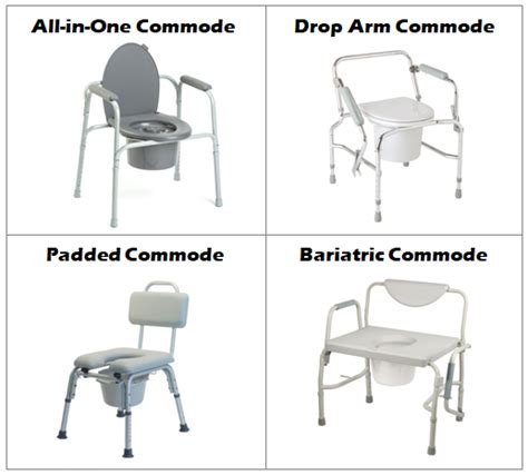 Commode Types bedside commodes what they are the many types you can