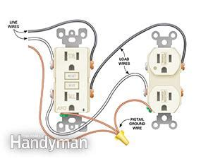 Wiring Gfci Outlet In Series by How To Install Electrical Outlets In The Kitchen The