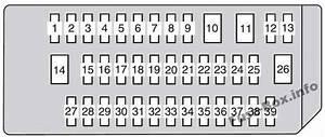 Fuse Box Diagram Lexus Gx460  Urj150  2010