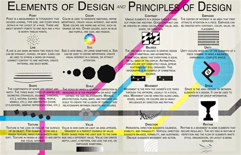 principles and elements of design 14 infographic graphic design principles images