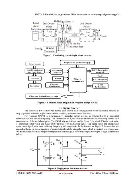 matlab simulink  single phase pwm inverter   uninterrupted po
