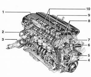 1995 Bmw 525i Engine Diagram : bmw e 46 models parts basic for model m3 smg ~ A.2002-acura-tl-radio.info Haus und Dekorationen