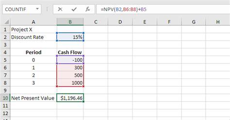npv formula  excel easy excel tutorial