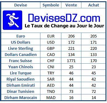 bureau de change dinar algerien 28 images peu