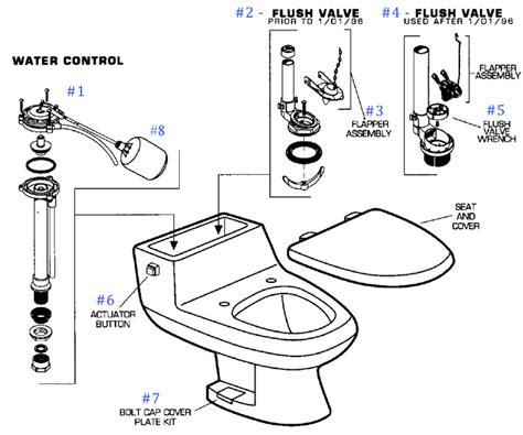American Standard Repair Parts For Ellisse Series Toilets