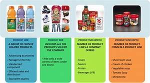 Marketing  U0026 Advertising  Product Concept