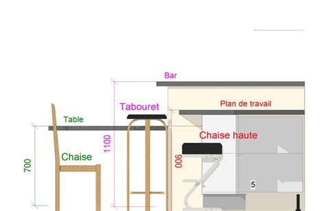 chaise plan de travail coin repas pour une cuisine équipée dimensions d 39 un coin