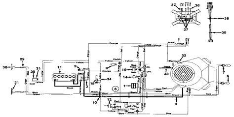 Wire Diagram Huskee Mtd by Huskee Mtd Parts Diagram Downloaddescargar