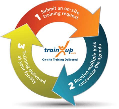 leadership development training  chicago il