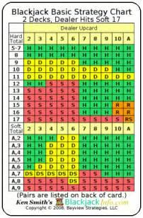 printable number cards calendar template 2016