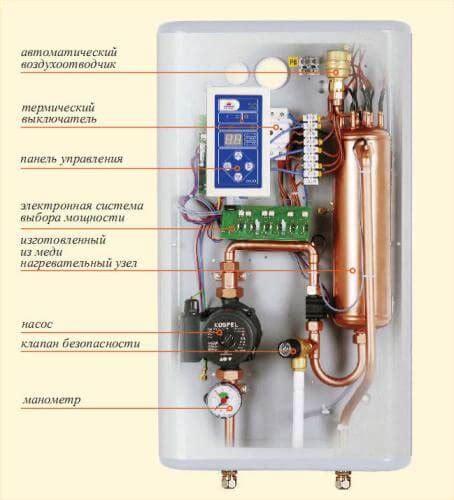 Электрокотлы для отопления купить в Екатеринбурге