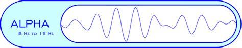 Discovering Brainwaves - Beta, Alpha, Theta and Delta