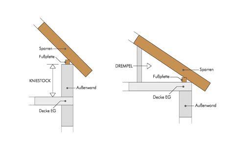 badezimmer ausbau ein dachgeschoss ausbau für eine effizientere nutzung